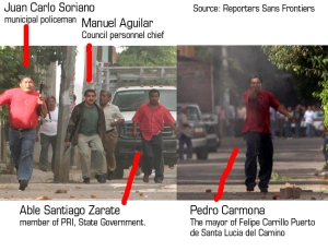 Caught on video, these Mexican officials were shooting at unarmed Mexican citizens--and killed Brad Will and three Mexican protesters.